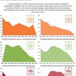 Mineritul românesc, de la glorie la declin