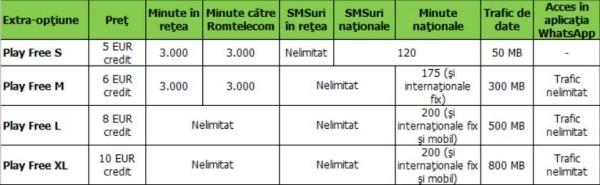 Oferta Cosmote Whatsapp