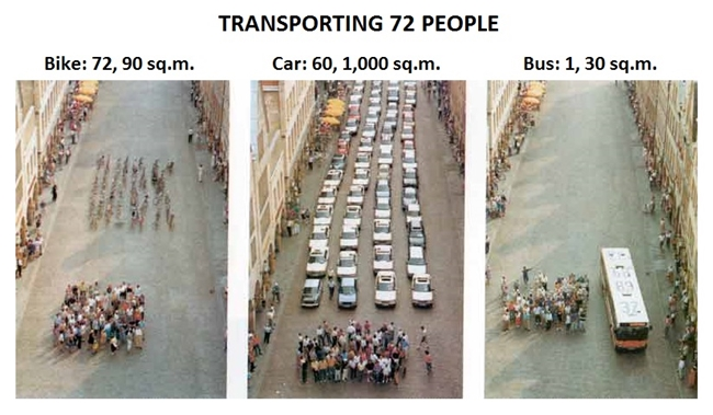 bike-vs-car-vs-bus